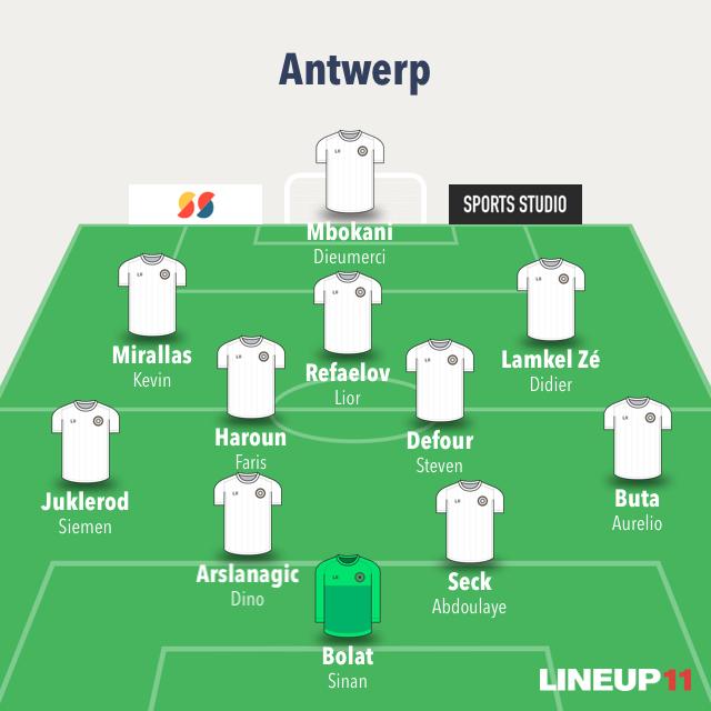 Vermoedelijke opstelling Antwerp