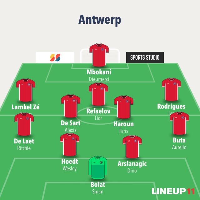 Verwachte opstelling Antwerp tegen KV Mechelen
